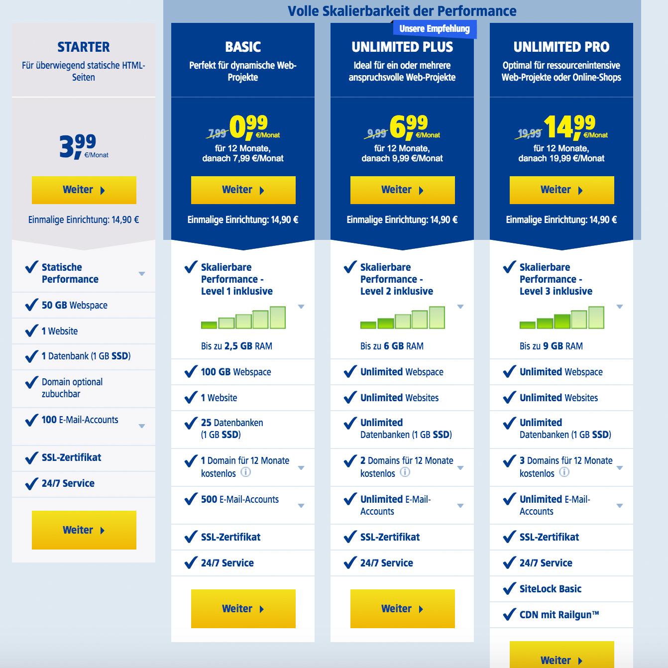 Schauspieler*in Website - vergleiche Webhostanbieter und wähle das passende Produkt für dich aus